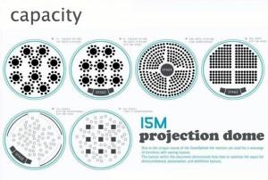 Dome Capacity